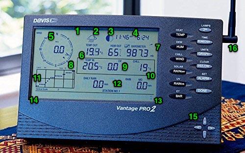 centro de control estacion meteorologica davis