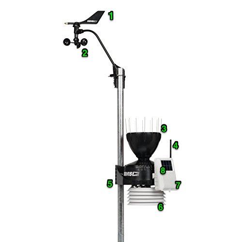 sensores estacion meteorologica davis vantage pro2