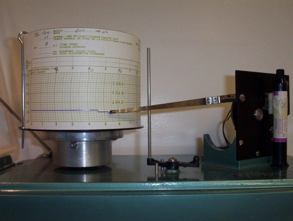 cilindro y pluma de un pluviógrafo